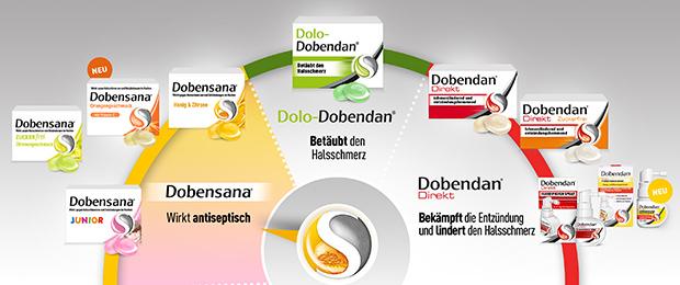 Dobendan_Direkt_LT_Master_A+_B+_Ampel_Dobensana.png