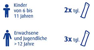 pds_HustenliquidDosierung.jpg
