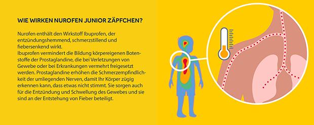 pds_nurofen_zaepchen_bild3.png