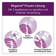 pds_regaine_frauenloesung_anwendung.jpg