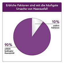 pds_regaine_frauenloesung_ursachen.jpg